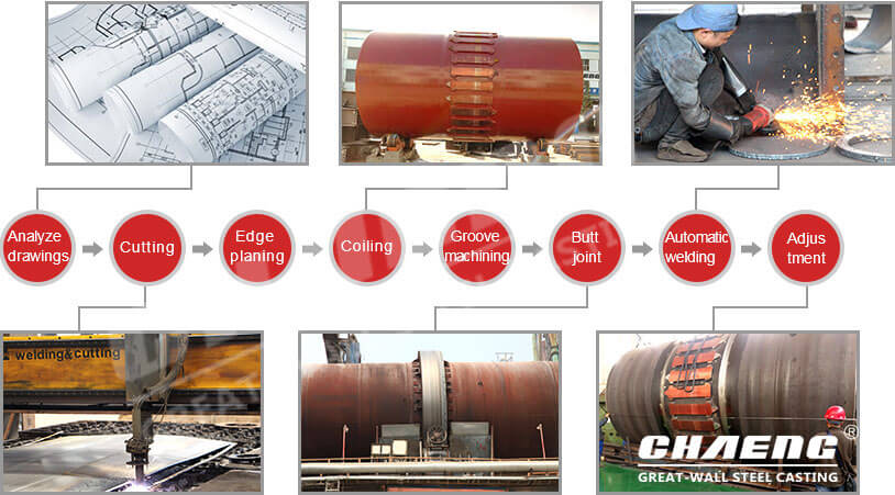 The reasons of deformation for kiln shell